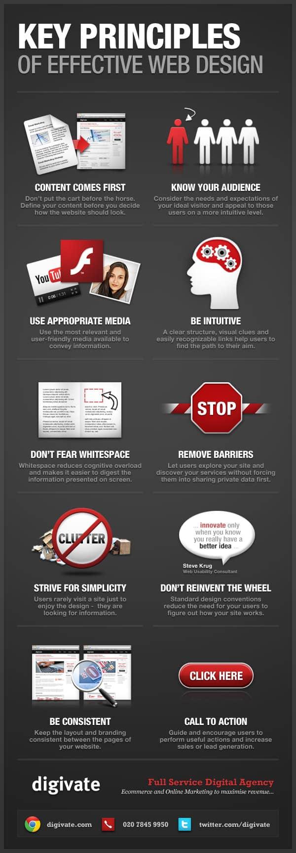 Infographic design website