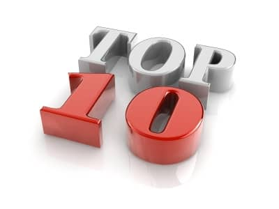 Top 10 Online Marketing Posts