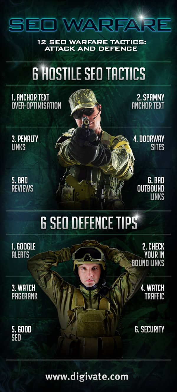 SEO Warfare Tactics