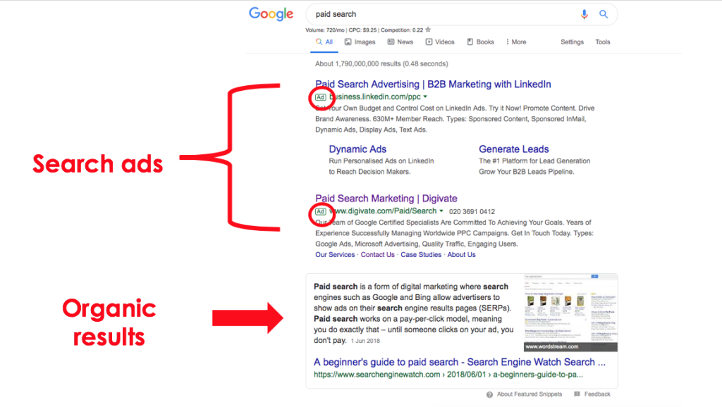 search ads example